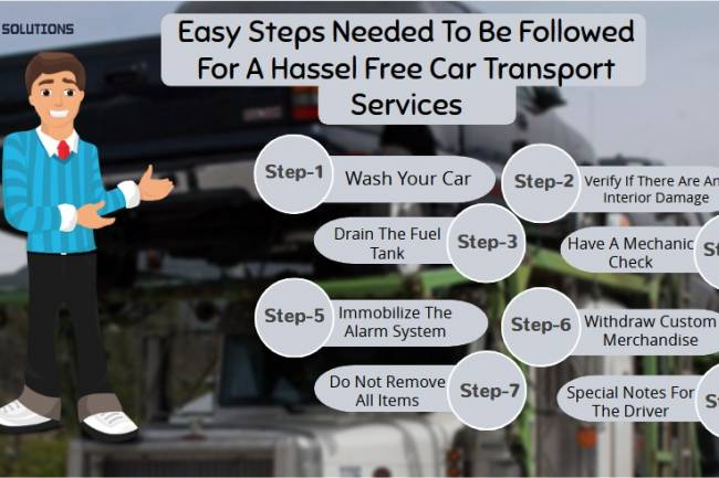 Easy Steps Needed To Be Followed For A Hassel Free Car Transport Services